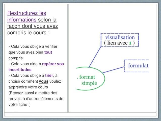 Restructurez les informations selon la façon dont vous avez compris le cours : - Cela vous oblige à vérifier que vous avez...