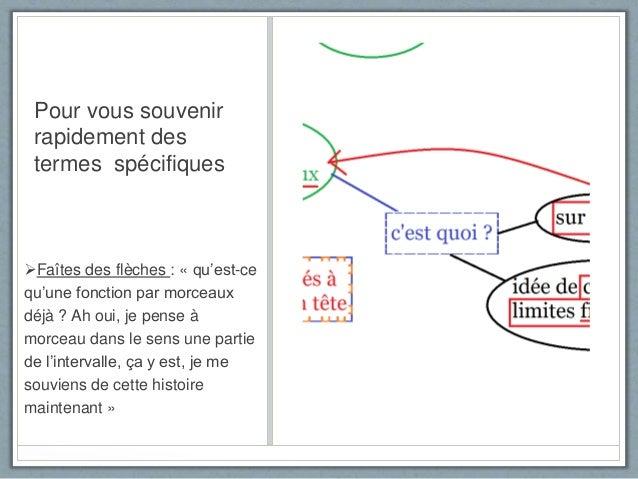 Pour vous souvenir rapidement des termes spécifiques Faîtes des flèches : « qu'est-ce qu'une fonction par morceaux déjà ?...