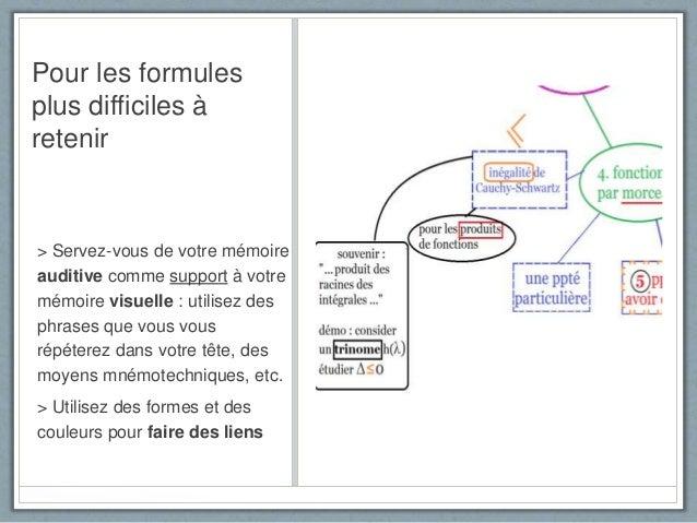 Pour les formules plus difficiles à retenir > Servez-vous de votre mémoire auditive comme support à votre mémoire visuelle...