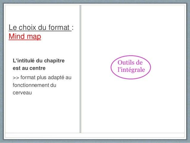 Le choix du format : Mind map L'intitulé du chapitre est au centre >> format plus adapté au fonctionnement du cerveau