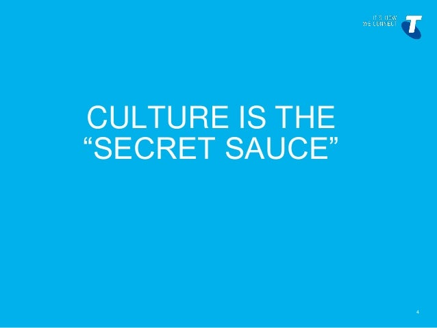 Why Organizational Culture is Important