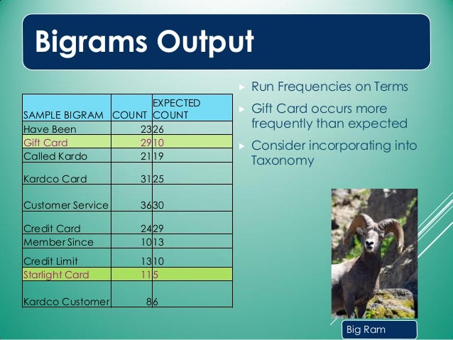Bigrams Output  Run Frequencies on Terms  Gift Card occurs more frequently than expected  Consider incorporating into T...