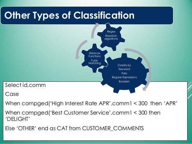 Other Types of Classification Select id,comm Case When compged('High Interest Rate APR',comm1 < 300 then 'APR' When compge...