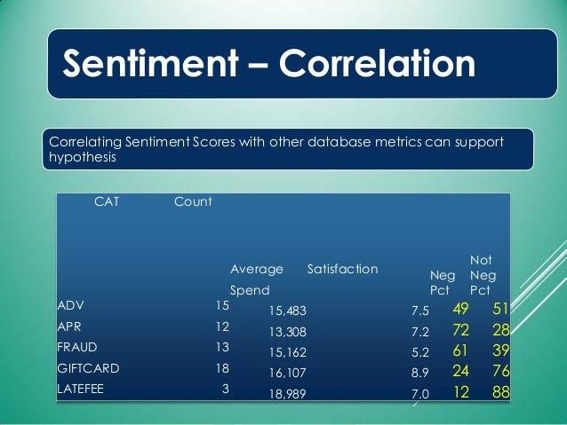 CAT Count Average Satisfaction Neg Pct Not Neg PctSpend ADV 15 15,483 7.5 49 51 APR 12 13,308 7.2 72 28 FRAUD 13 15,162 5....
