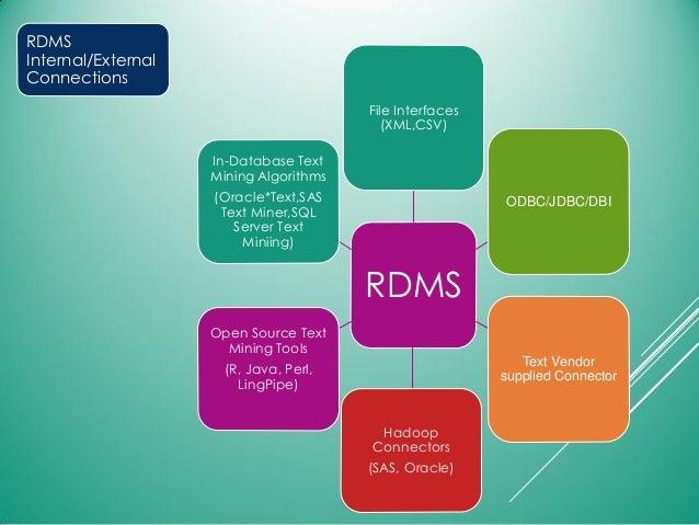 RDMS File Interfaces (XML,CSV) ODBC/JDBC/DBI Text Vendor supplied Connector Hadoop Connectors (SAS, Oracle) Open Source Te...