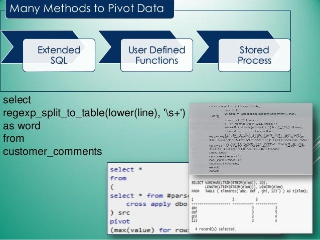 Extended SQL User Defined Functions Stored Process Many Methods to Pivot Data select regexp_split_to_table(lower(line), 's...