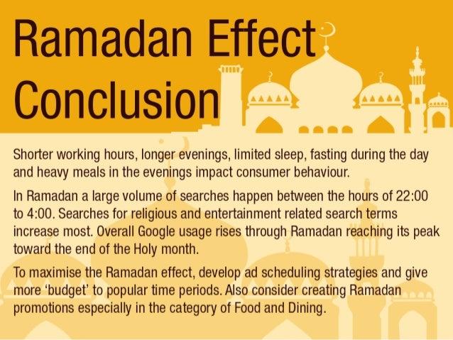 Ramadan Search Statistics