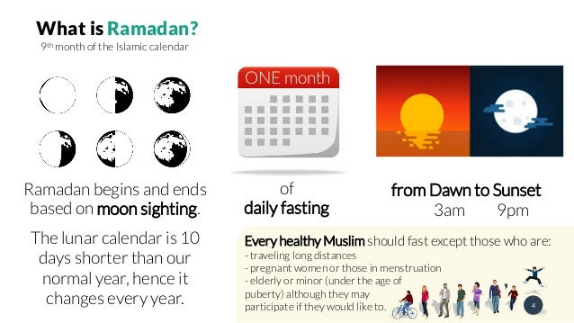 DAY IN THE LIFE STAFF INSIGHTS MANAGER GUIDE 4 What Is Ramadan 9th Month Of The Islamic Calendar