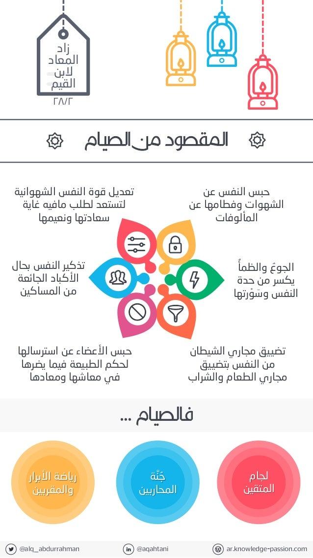 @alq_abdurrahman @aqahtani ar.knowledge-passion.com زاد المعاد البن القيم عن النفس حبس عن وفطامها الشهو...