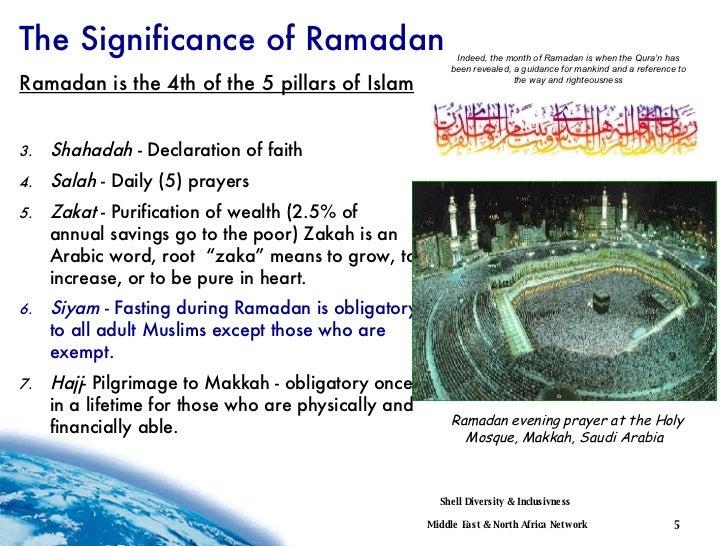 significance of ramzan