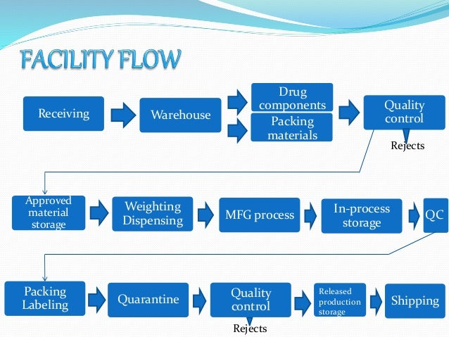 process of forming government There are four main steps in the public policy process: the public policy process can be seen as the steps a government takes to act on behalf of the public.