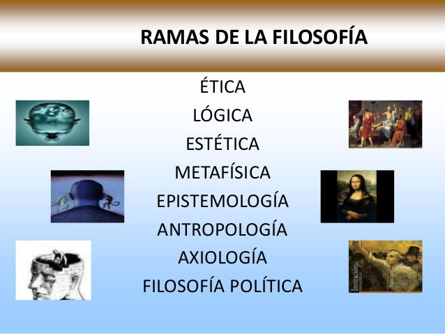 RAMAS DE LA FILOSOFÍA ÉTICA LÓGICA ESTÉTICA METAFÍSICA EPISTEMOLOGÍA ANTROPOLOGÍA AXIOLOGÍA FILOSOFÍA POLÍTICA