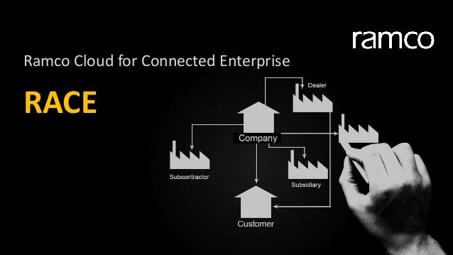 Ramco Cloud for Connected Enterprise RACE