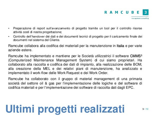 Ramcube Ag Software And Services
