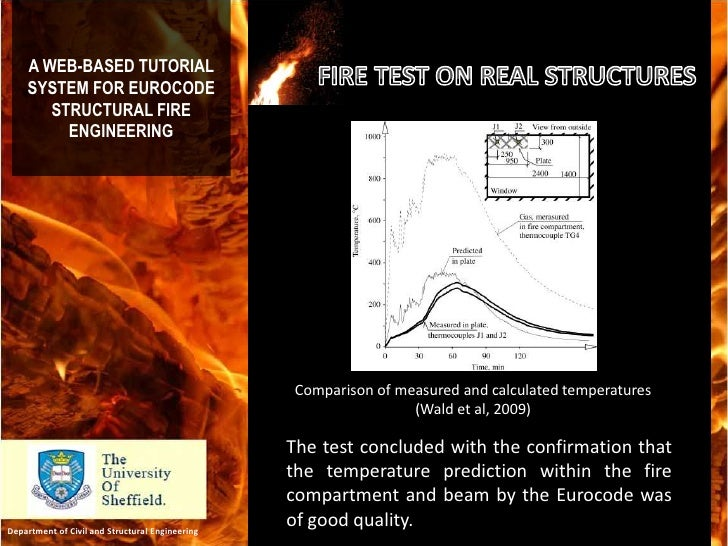 fire engineering dissertation A general academic assignment with multiple questions needing answering in regards to fire engineering do not have the time to write your final dissertation or.
