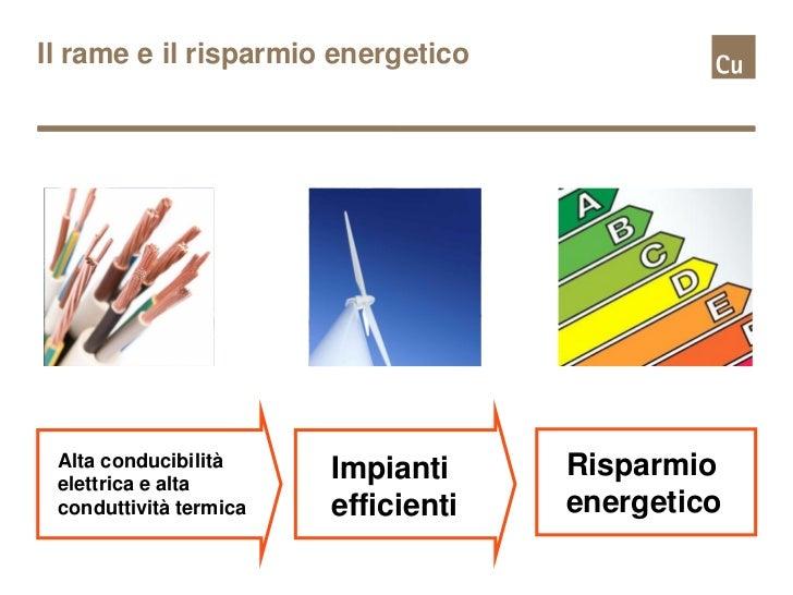 Rame e risparmio energetico for Stufa radiante a risparmio energetico