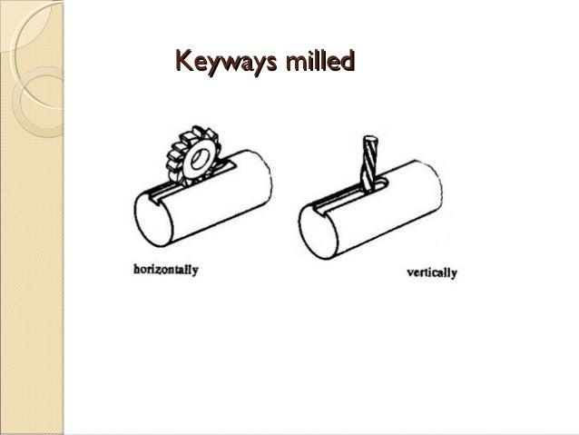 Mechanical Keys Slide 3