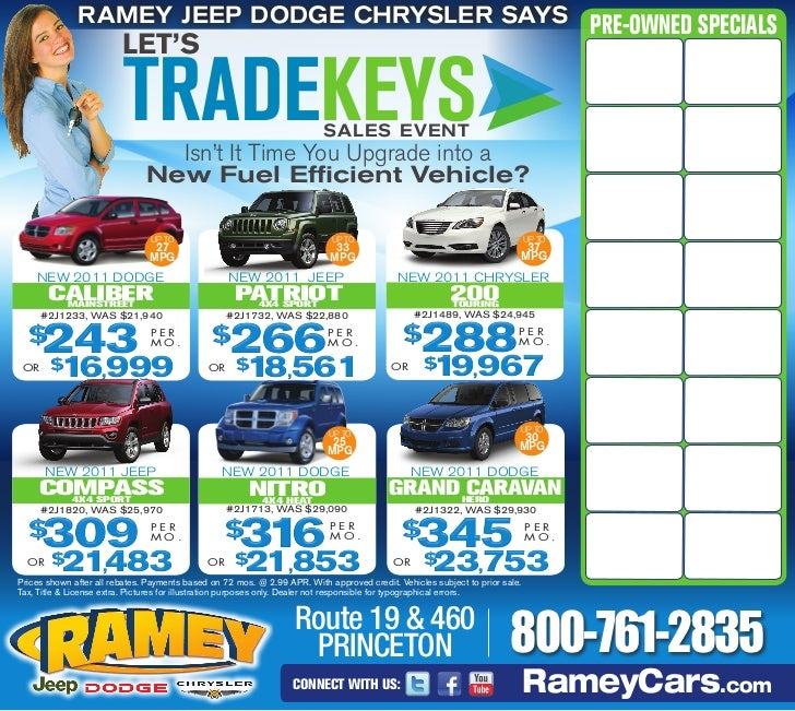 Let's Trade Keys Sales Event- Ramey Chrysler, Dodge, Jeep ...