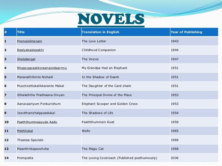 Vaikom muhammad basheer novels in malayalam