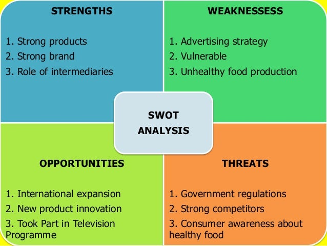 SWOT Analysis for Mobile Pet Grooming