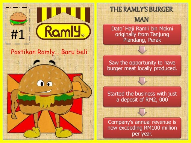 ramly burger swot Free essay: case 1-ramly burger question 1 what are the likely  in malaysia  that affect burger king company | 12 | swot.
