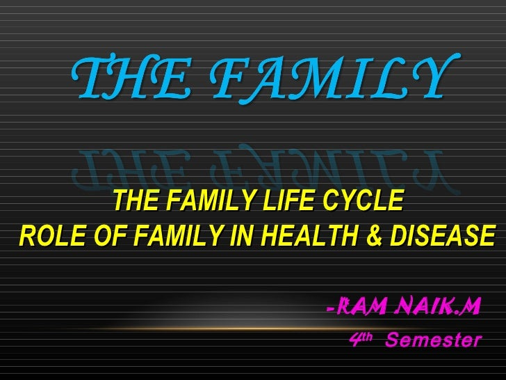 -RAM NAIK.M 4 th  Semester THE FAMILY LIFE CYCLE ROLE OF FAMILY IN HEALTH & DISEASE
