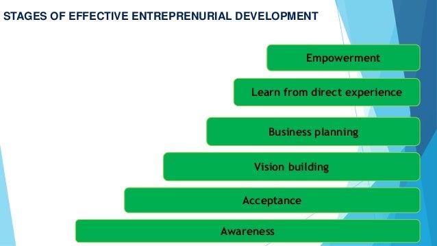 Entrepreneurship development.