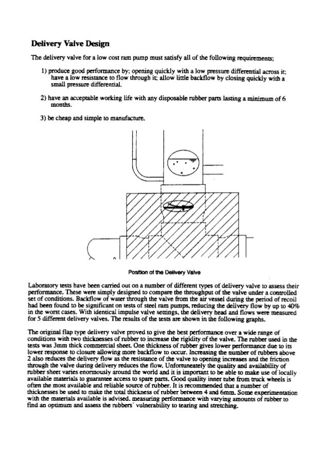 Hydraulic Ram Pump Plans Assembly And Notes Clemson University