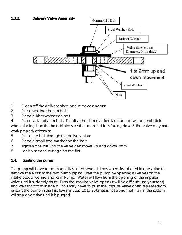 hydraulic ram pump design pdf