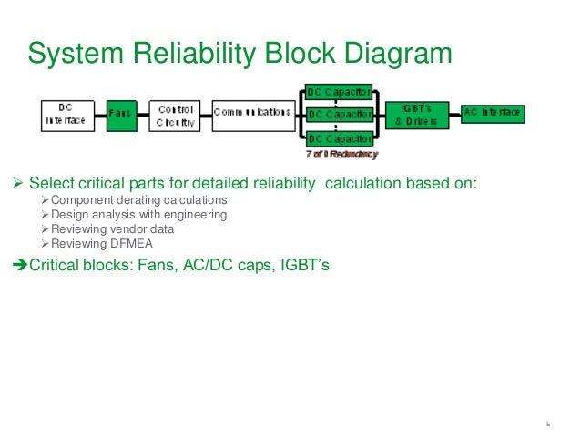 Block Diagram Of Solar Power System