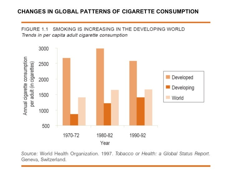 tobacco consumption patterns Abstract background: light smoking, consuming a few cigarettes daily, and  intermittent, or nondaily, smoking patterns are increasingly common but carry.