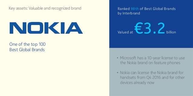 research objective of nokia A strategic plan nokia uploaded by rahul garg nokia a strategic plan candidates: 570990 software developing research information software 15 3 organisational direction 31 vision, mission, values and objectives nokia's mission is simple.