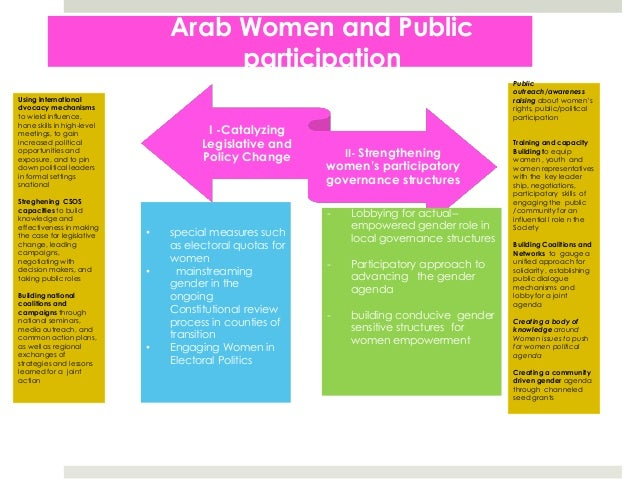 arab women gain quotas This increase is credited to both campaigning by women and a series of  reform  and so-called saudization programmes — which set quotas for how  saudi  arabian women aren't allowed to drive, which also holds back.