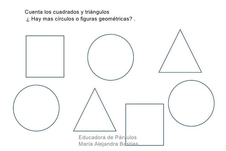 Cuenta los cuadrados y triángulos¿ Hay mas círculos o figuras geométricas? .                    Educadora de Párvulos     ...