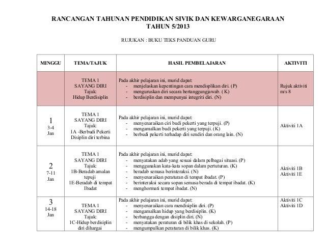 RANCANGAN TAHUNAN PENDIDIKAN SIVIK DAN KEWARGANEGARAAN                        TAHUN 5/2013                                ...