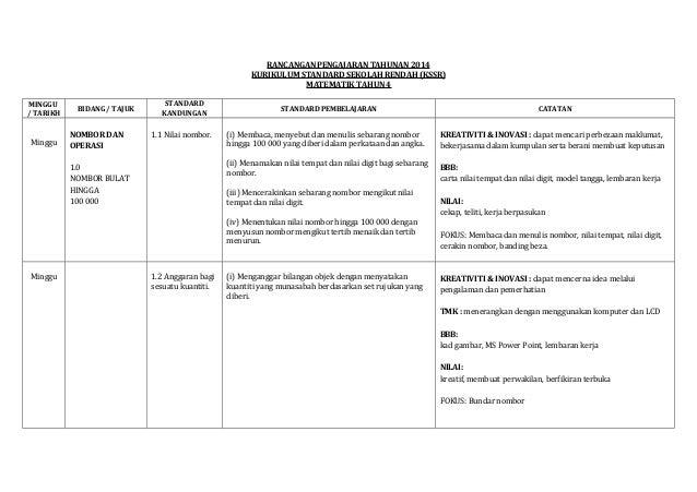 RANCANGAN PENGAJARAN TAHUNAN 2014 KURIKULUM STANDARD SEKOLAH RENDAH (KSSR) MATEMATIK TAHUN 4 MINGGU / TARIKH  Minggu  BIDA...