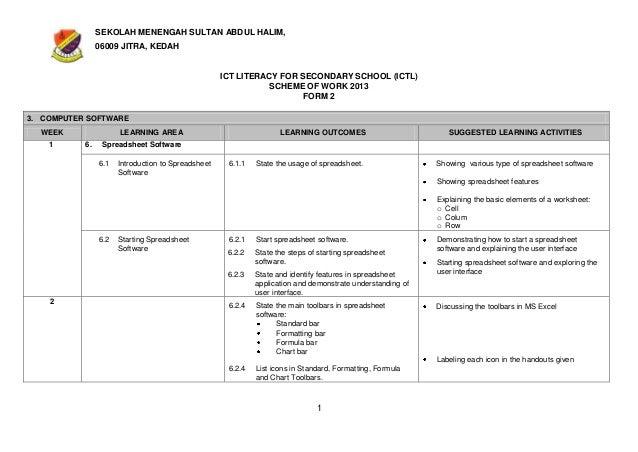 SEKOLAH MENENGAH SULTAN ABDUL HALIM, 06009 JITRA, KEDAH  ICT LITERACY FOR SECONDARY SCHOOL (ICTL) SCHEME OF WORK 2013 FORM...