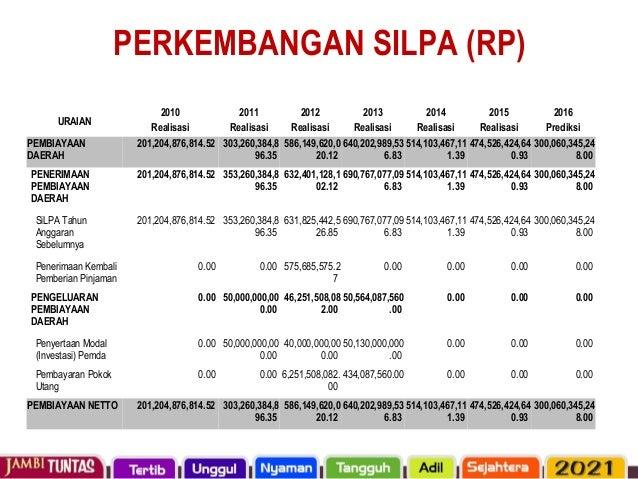 TRISAKTI DAN NAWACITA VISI: TERWUJUDNYA INDONESIA YANG BERDAULAT, MANDIRI DAN BERKERIBADIAN BERLANDASKAN GOTONG ROYONG 7 M...