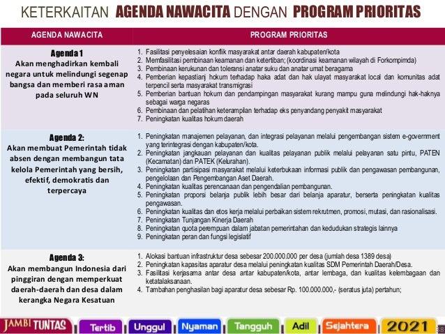 MISI 1 : Meningkatkan Tata Kelola Pemerintahan daerah yang bersih, transparan,akuntabel dan partisipatif yang berorientasi...