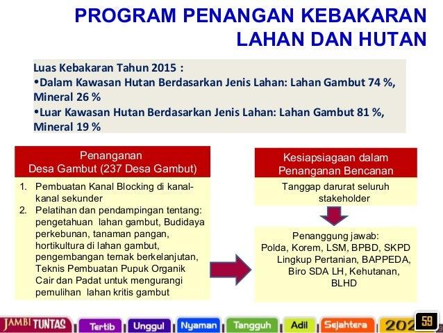 NO MISI PROGRAM 100 HARI AKSI INDIKATOR KEBERHASILAN KEBUTUHAN / SUMBER DANA SKPD/INSTANSI PENANGGUNG JAWAB 1 Meningkatkan...