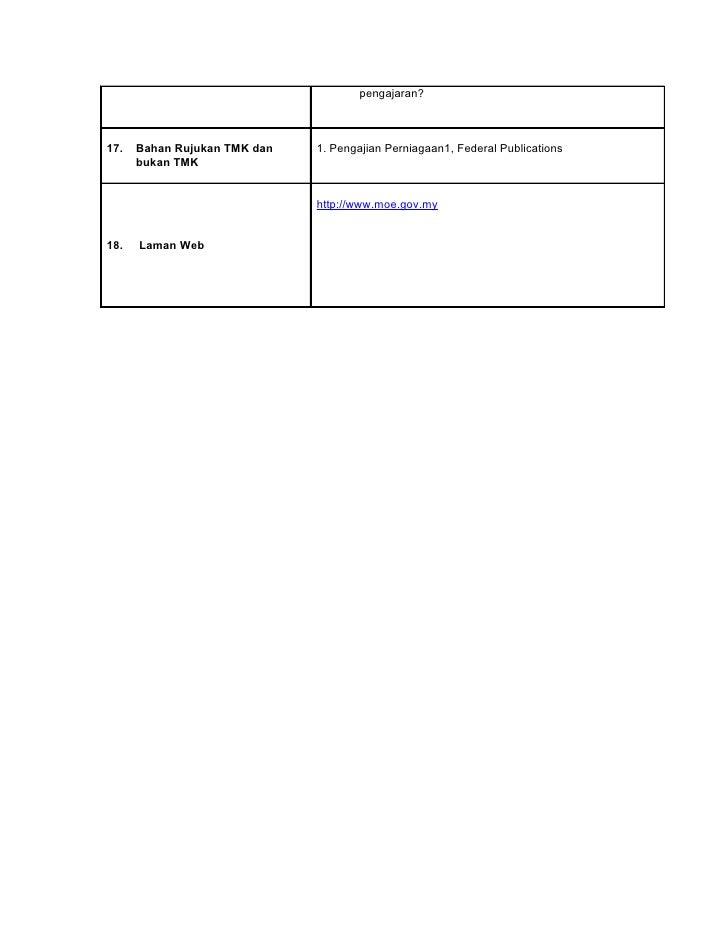 pengajaran?    17.   Bahan Rujukan TMK dan   1. Pengajian Perniagaan1, Federal Publications       bukan TMK               ...