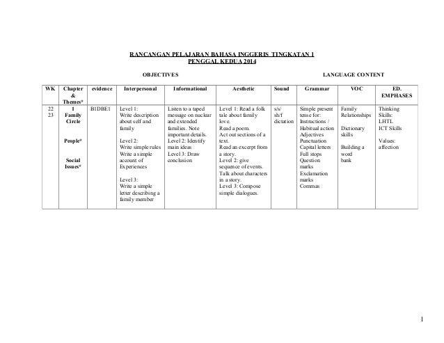 Rancangan Pelajaran Bahasa Inggeris Tingkatan 1 New1