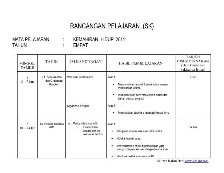 Rancangan pelajaran th 4 khsr  2011