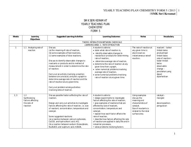 YEARLY TEACHING PLAN CHEMISTRY FORM 5 / 2013   SMK Seri Keramat 1 1 SMK SERI KERAMAT YEARLY TEACHING PLAN CHEMISTRY FORM 5...