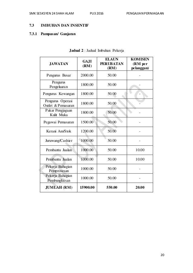 SMK SESKSYEN 24 SHAH ALAM PU3 2016 PENGAJIAN PERNIAGAAN 20 7.3 IMBUHAN DAN INSENTIF 7.3.1 Pampasan/ Ganjaran Jadual 2 : Ja...