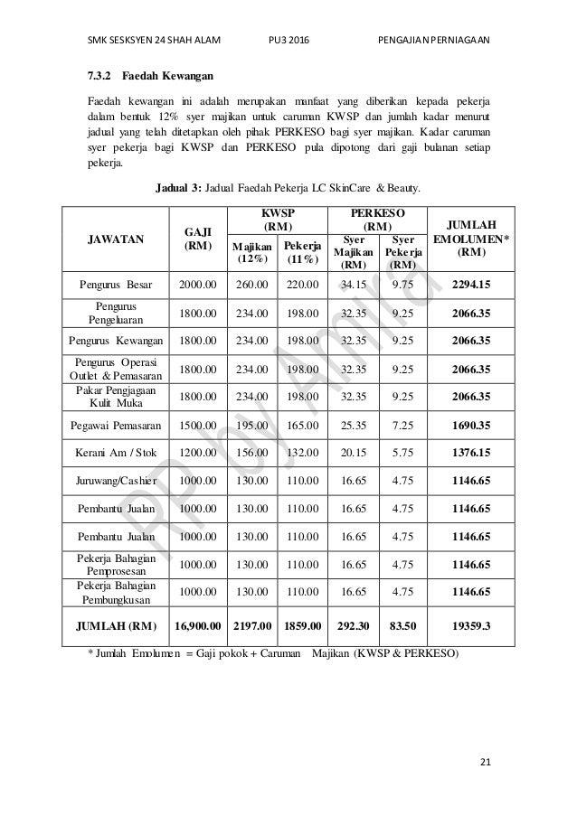 SMK SESKSYEN 24 SHAH ALAM PU3 2016 PENGAJIAN PERNIAGAAN 21 7.3.2 Faedah Kewangan Faedah kewangan ini adalah merupakan manf...