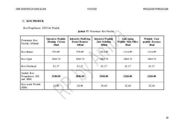 SMK SESKSYEN 24 SHAH ALAM PU3 2016 PENGAJIAN PERNIAGAAN 66 C. KOS PRODUK Kos Pengeluaran 100 Unit Produk. Jadual 17: Penen...