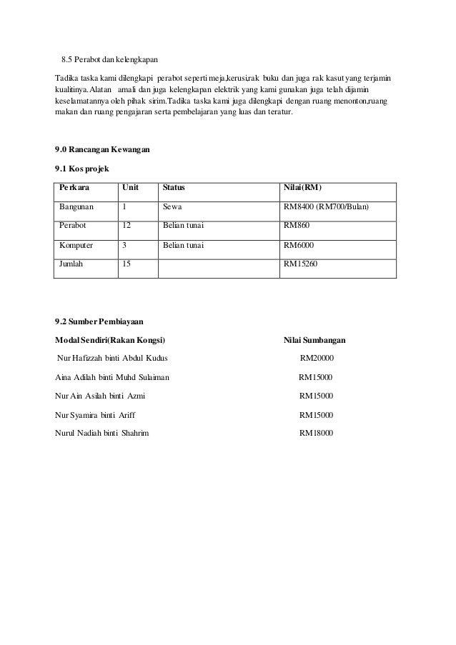 Rancangan Perniagaan Taska