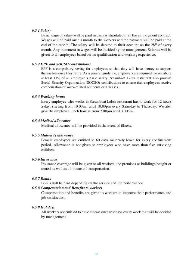 Compensation management & it's objectives.