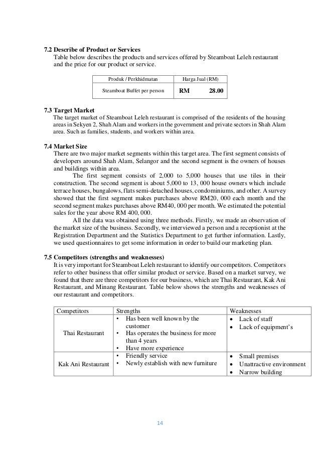 example business plan politeknik